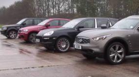 O Desafio que Você nunca Viu: Qual é o melhor SUV 4x4 na Arrancada: BMW x Porsche x Range Rover x Infiniti?