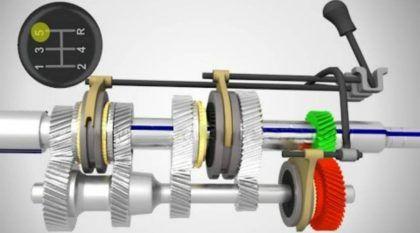 Como funciona o Câmbio Manual do seu carro? Aprenda tudo de um jeito simples nestes vídeos