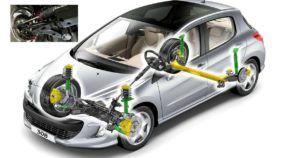 Vídeo didático explica as diferenças dos principais tipos de suspensão automotiva